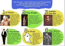 Astley Hall Story Maker Worksheet